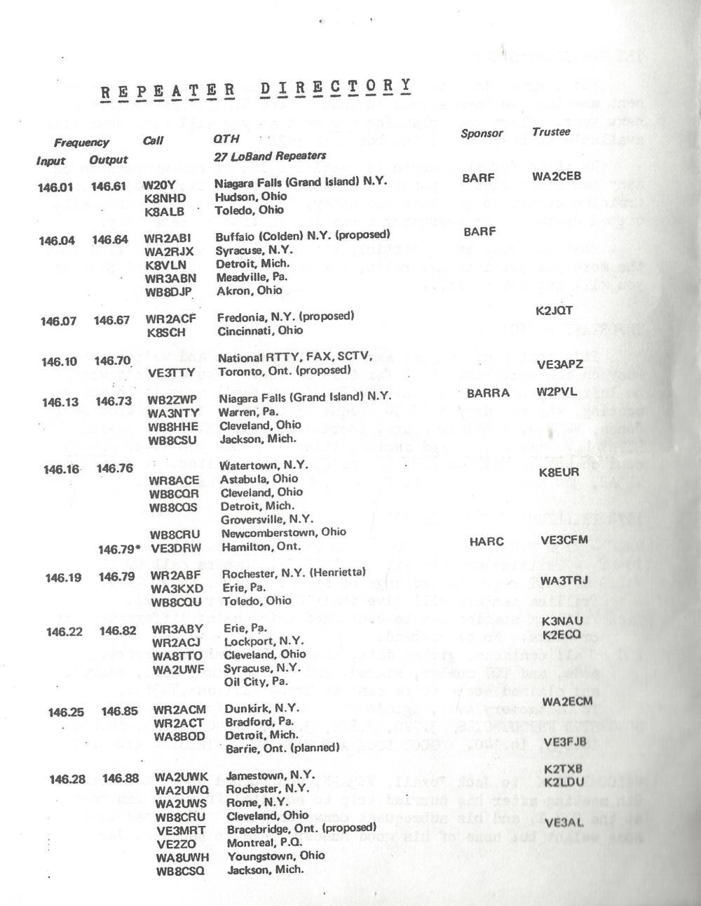 1974 GTA Repeaters 1