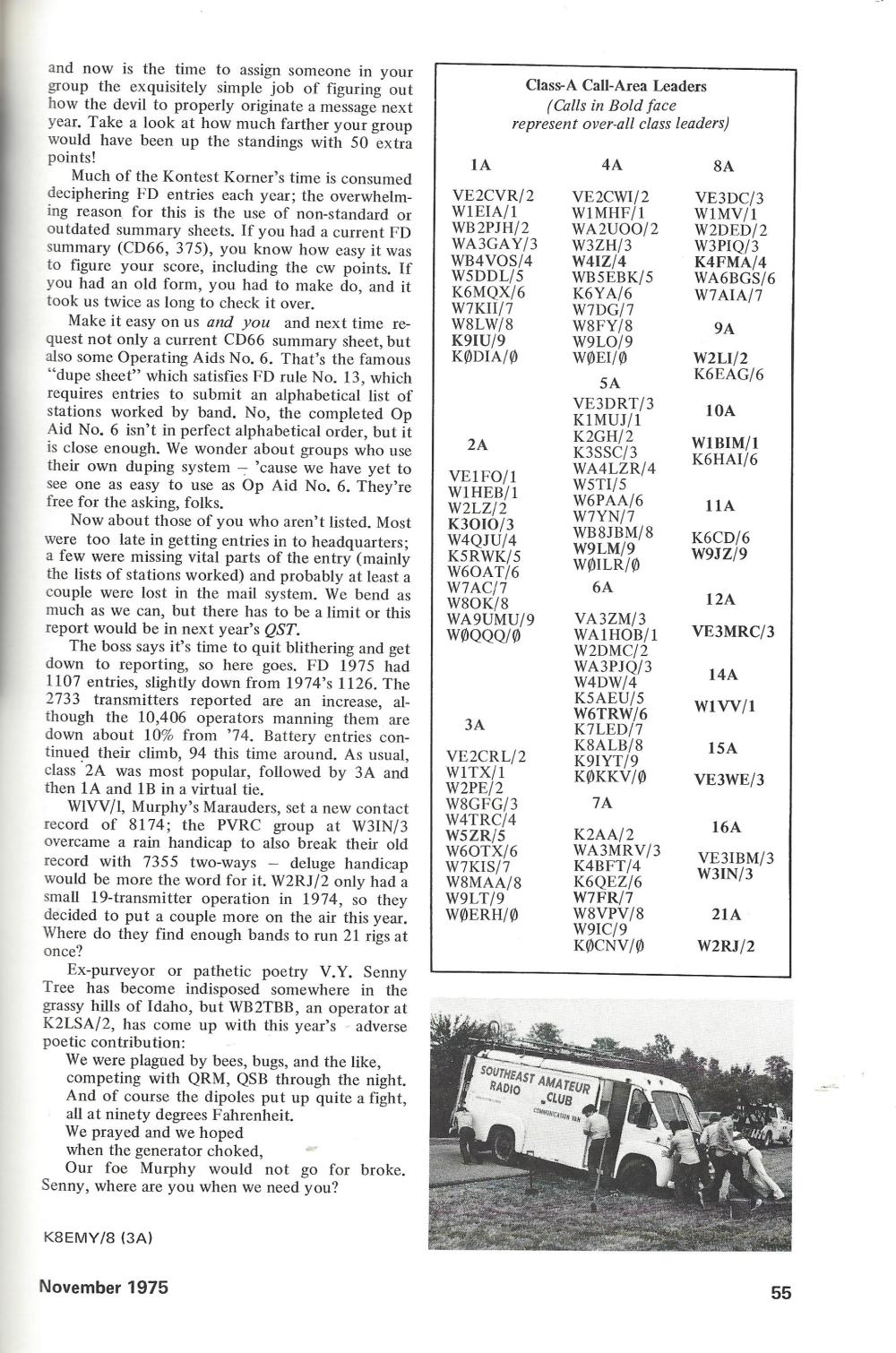 QST Field Day 1975 results 2