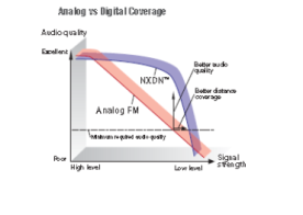 nxdn-signal