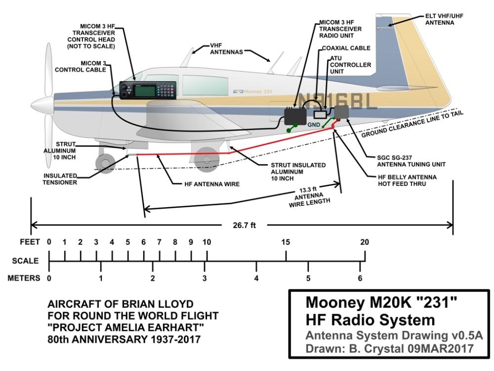 MooneyM20_ALE_HF_Antenna_System2017_05A_1024