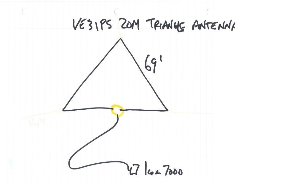 delta loop antenna | ve3ips